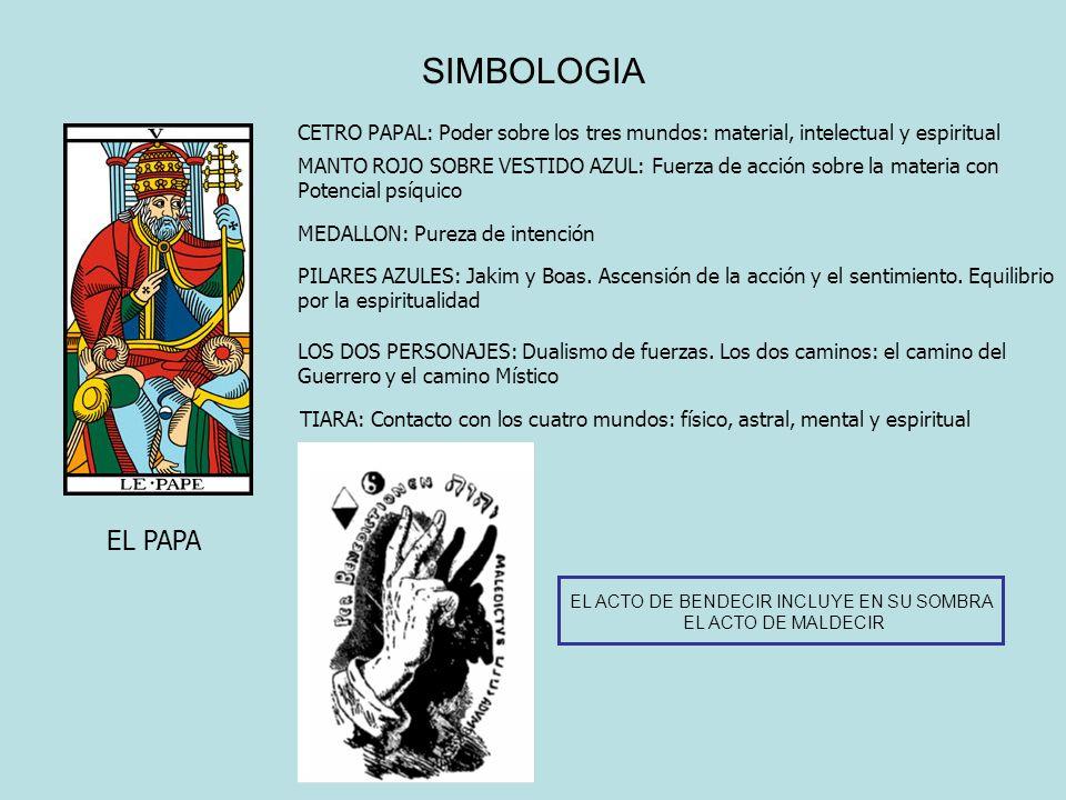 SIMBOLOGIA EL PAPA CETRO PAPAL: Poder sobre los tres mundos: material, intelectual y espiritual MANTO ROJO SOBRE VESTIDO AZUL: Fuerza de acción sobre