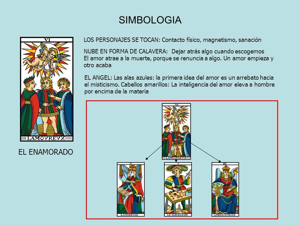 SIMBOLOGIA EL ENAMORADO LOS PERSONAJES SE TOCAN: Contacto físico, magnetismo, sanación NUBE EN FORMA DE CALAVERA: Dejar atrás algo cuando escogemos El