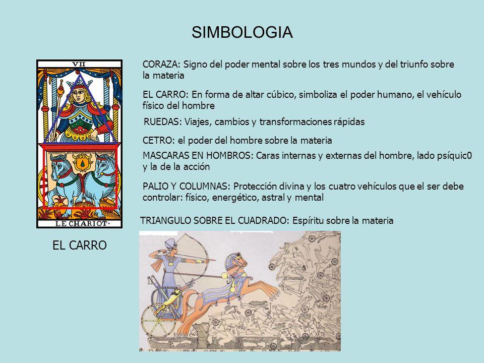 SIMBOLOGIA EL CARRO CORAZA: Signo del poder mental sobre los tres mundos y del triunfo sobre la materia EL CARRO: En forma de altar cúbico, simboliza