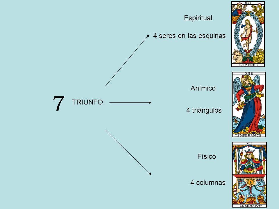 Espiritual 4 seres en las esquinas 4 columnas Físico 4 triángulos TRIUNFO Anímico 7