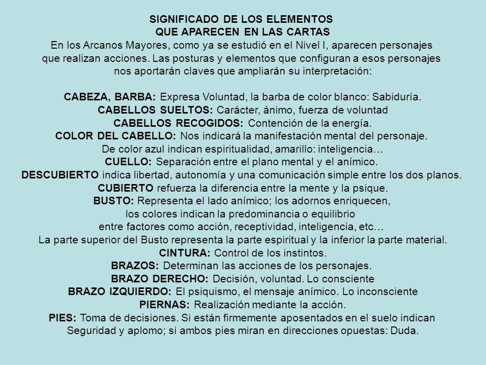 SIGNIFICADO DE LOS ELEMENTOS QUE APARECEN EN LAS CARTAS BARBA DE COLOR AZUL: ESPIRITUAL IDAD POSICION DE LOS PIES: DUDA AMBOS BRAZOS REALIZAN LA MISMA ACCION: CONSCIENTE E INCONSCIENTE SE ENCUENTRAN EQUILIBRADOS