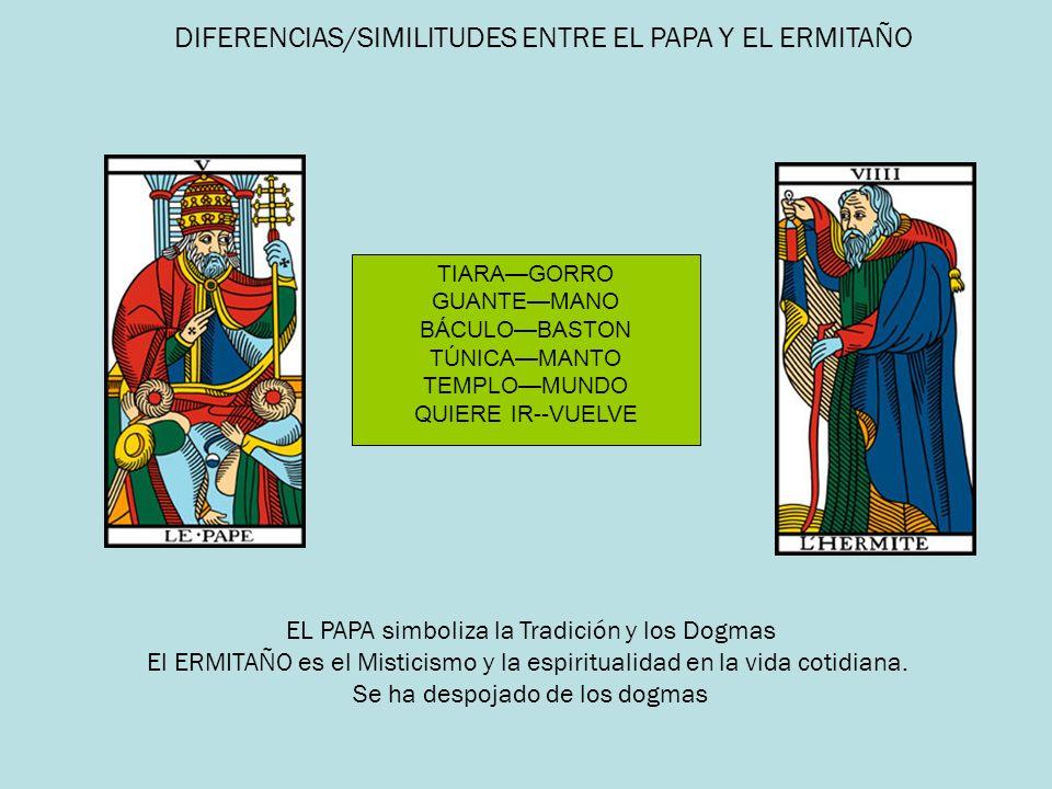 TIARAGORRO GUANTEMANO BÁCULOBASTON TÚNICAMANTO TEMPLOMUNDO QUIERE IR--VUELVE DIFERENCIAS/SIMILITUDES ENTRE EL PAPA Y EL ERMITAÑO EL PAPA simboliza la
