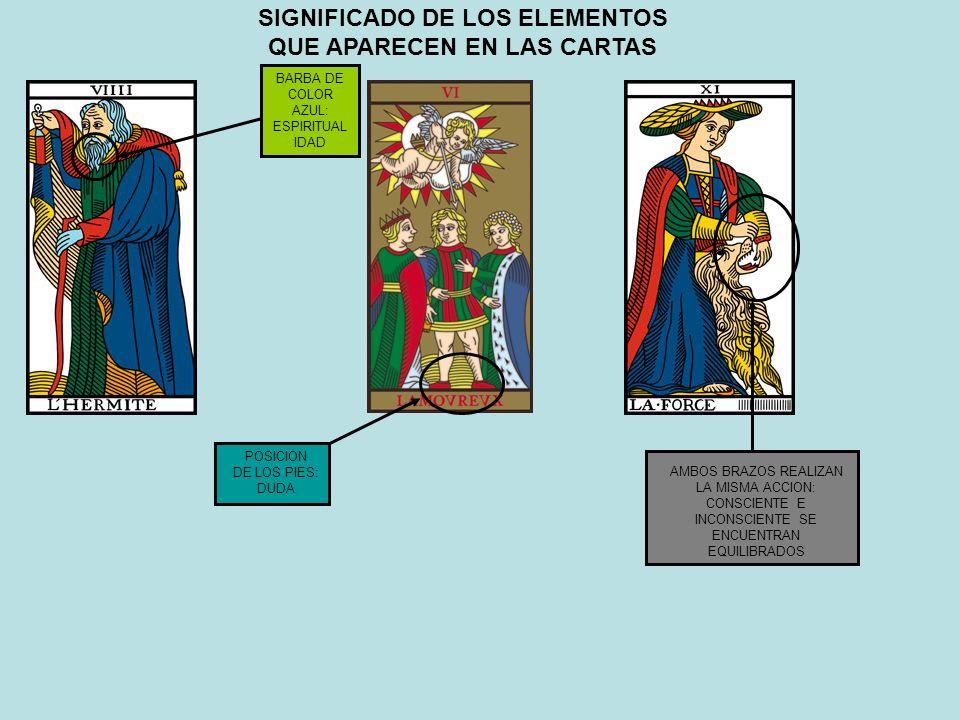 SIGNIFICADO DE LOS ELEMENTOS QUE APARECEN EN LAS CARTAS BARBA DE COLOR AZUL: ESPIRITUAL IDAD POSICION DE LOS PIES: DUDA AMBOS BRAZOS REALIZAN LA MISMA