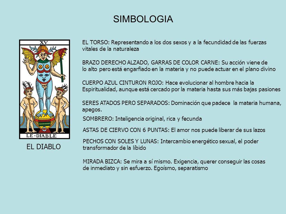 SIMBOLOGIA EL DIABLO EL TORSO: Representando a los dos sexos y a la fecundidad de las fuerzas vitales de la naturaleza BRAZO DERECHO ALZADO, GARRAS DE