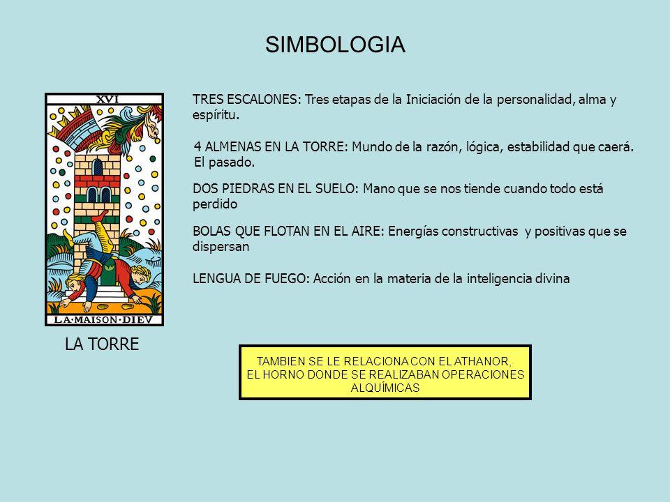SIMBOLOGIA LA TORRE TRES ESCALONES: Tres etapas de la Iniciación de la personalidad, alma y espíritu. 4 ALMENAS EN LA TORRE: Mundo de la razón, lógica