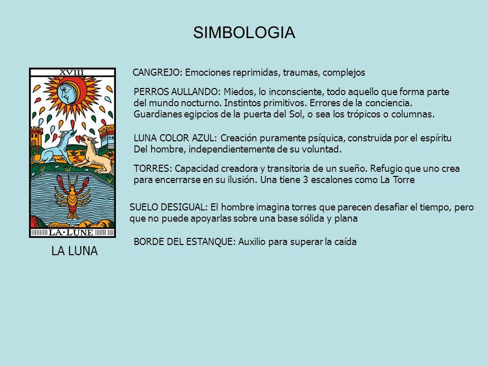 SIMBOLOGIA LA LUNA CANGREJO: Emociones reprimidas, traumas, complejos PERROS AULLANDO: Miedos, lo inconsciente, todo aquello que forma parte del mundo