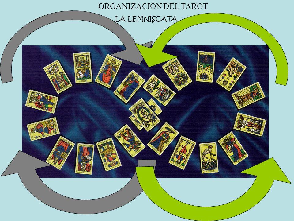 ORGANIZACIÓN DEL TAROT LA LEMNISCATA