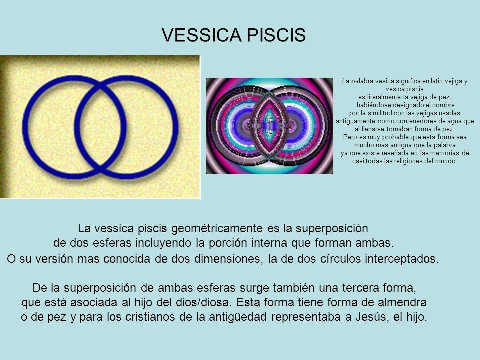 VESSICA PISCIS La palabra vesica significa en latin vejiga y vesica piscis es literalmente la vejiga de pez, habiéndose designado el nombre por la sim