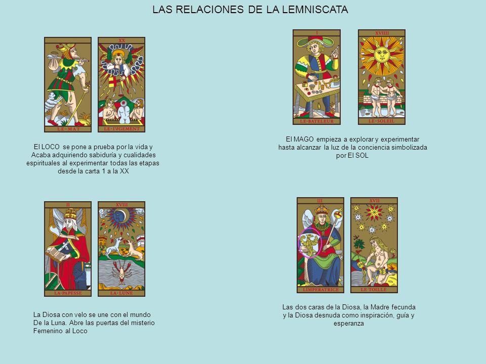 LAS RELACIONES DE LA LEMNISCATA El LOCO se pone a prueba por la vida y Acaba adquiriendo sabiduría y cualidades espirituales al experimentar todas las