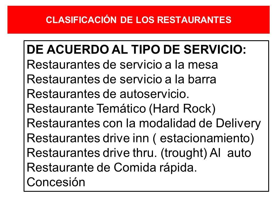CLASIFICACIÓN DE LOS RESTAURANTES DE ACUERDO A LA UBICACIÓN EN EL HOTEL - Gourmet: Restaurante principal del hotel - Especialidades: Tipo de comida y