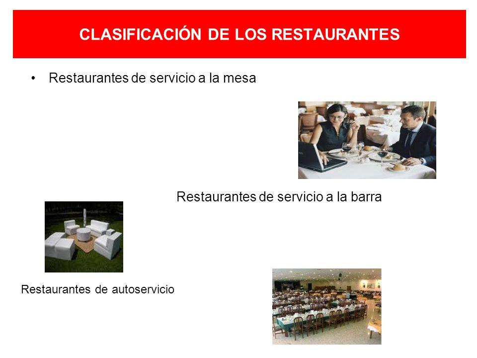 CLASIFICACIÓN DE LOS RESTAURANTES DE ACUERDO AL TIPO DE SERVICIO: Restaurantes de servicio a la mesa Restaurantes de servicio a la barra Restaurantes