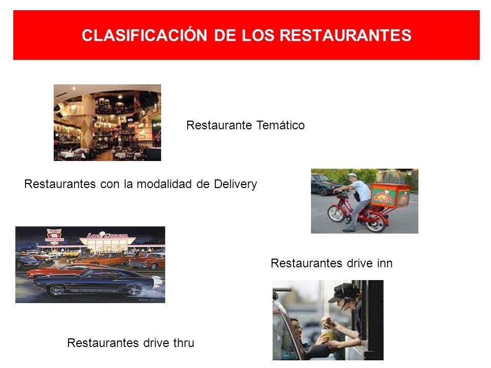 Restaurantes de servicio a la mesa CLASIFICACIÓN DE LOS RESTAURANTES Restaurantes de servicio a la barra Restaurantes de autoservicio