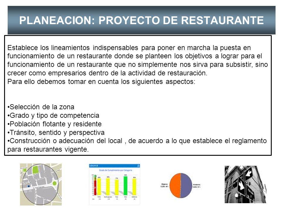 Restaurante de Comida Rápida (Fast Food). Restaurantes informales donde se consume alimentos simples y de rápida preparación como hamburguesas, papas