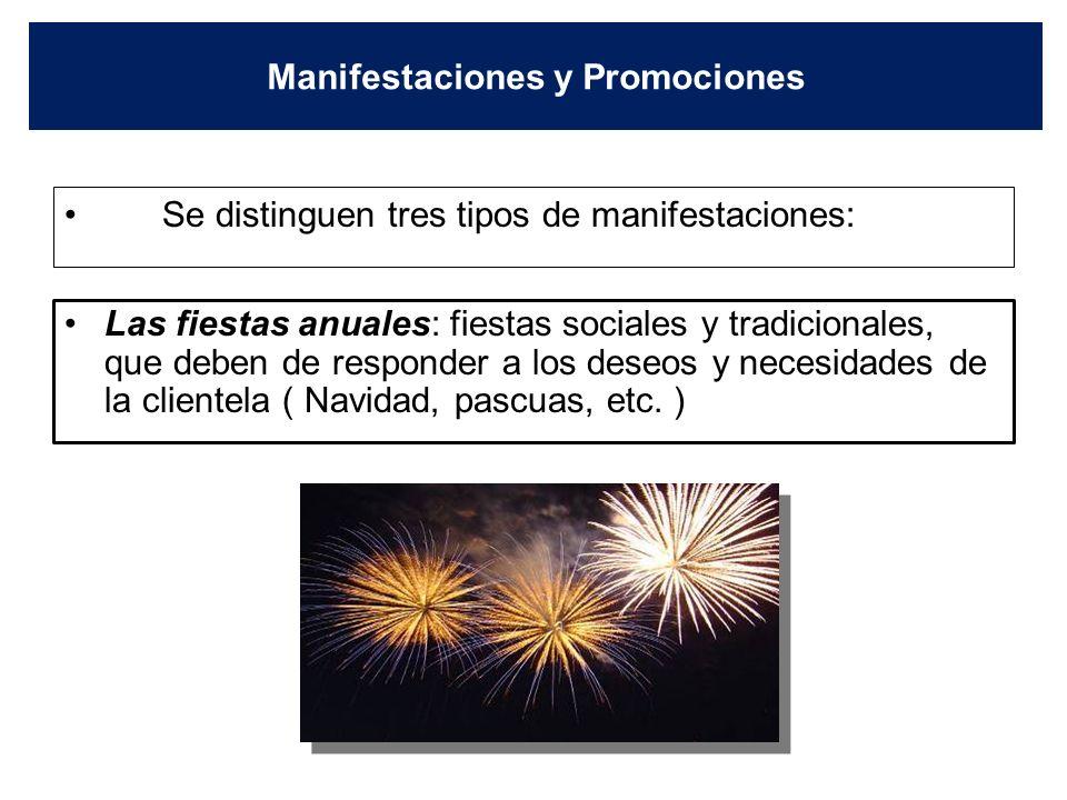 Promociones y Lanzamientos : El éxito de la promociones depende en gran parte de la coordinación entre los departamentos relacionados. Las promociones