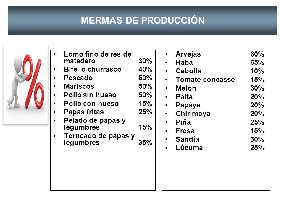 MERMAS DE PRODUCCIÓN Es la reducción que se producen en los alimentos como resultado de su manipulación. TIPOS DE MERMAS –Mermas por Conservación –Mer