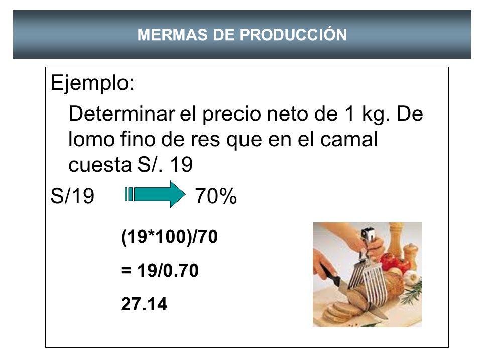 MERMAS DE PRODUCCIÓN Lomo fino de res de matadero30% Bife o churrasco40% Pescado50% Mariscos 50% Pollo sin hueso50% Pollo con hueso15% Papas fritas25%
