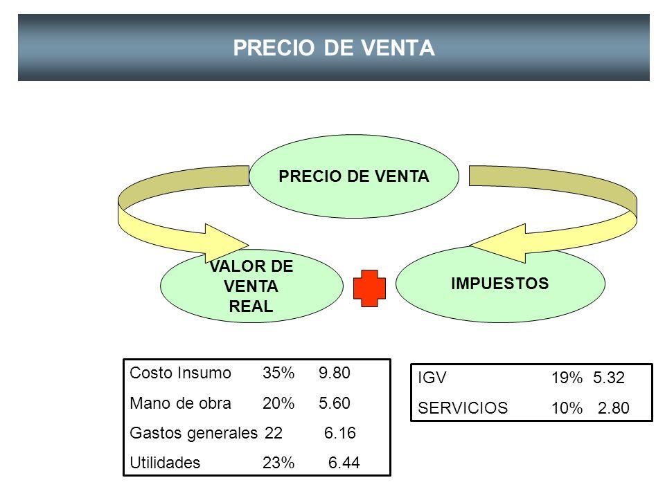 ESTRUCTURA DE COSTOS INGRECANTUNIDPREC ELMER PREC S/IGV MER M PREC NETO COST ESPEC COMP REAL CORVINA0.20kg22 48%42.318.460.385 LIMONES0.167Kg* 24 3.5