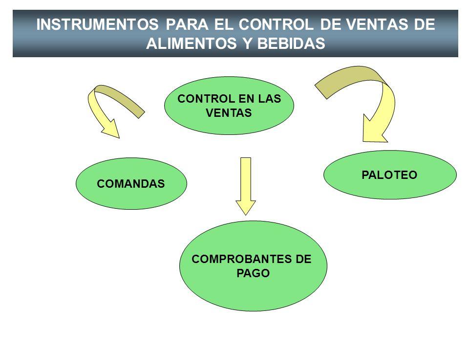 PRECIO DE VENTA c. FORMULA GLOBAL PARCIAL Costo del producto base por tres mas un porcentaje estimado VVR = (8.46 x 3) + 20% = 30.46 IGV 19% 5.79 Serv