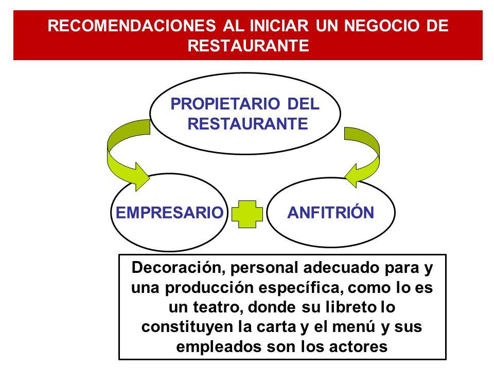 HISTORIA DEL RESTAURANTE Luego se menciona al Restaurante de la Exposición en Lima. Hoteles: Maury donde se preparó por primera vez el Pisco Sour. El