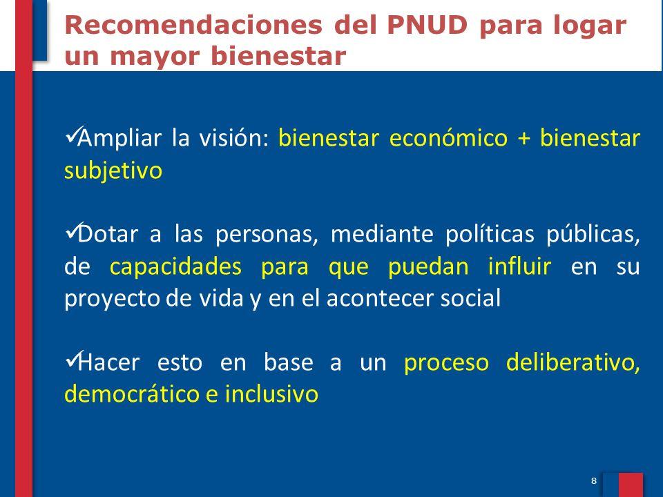 8 Recomendaciones del PNUD para logar un mayor bienestar Ampliar la visión: bienestar económico + bienestar subjetivo Dotar a las personas, mediante p