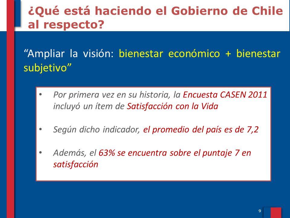 9 ¿Qué está haciendo el Gobierno de Chile al respecto? Ampliar la visión: bienestar económico + bienestar subjetivo Por primera vez en su historia, la