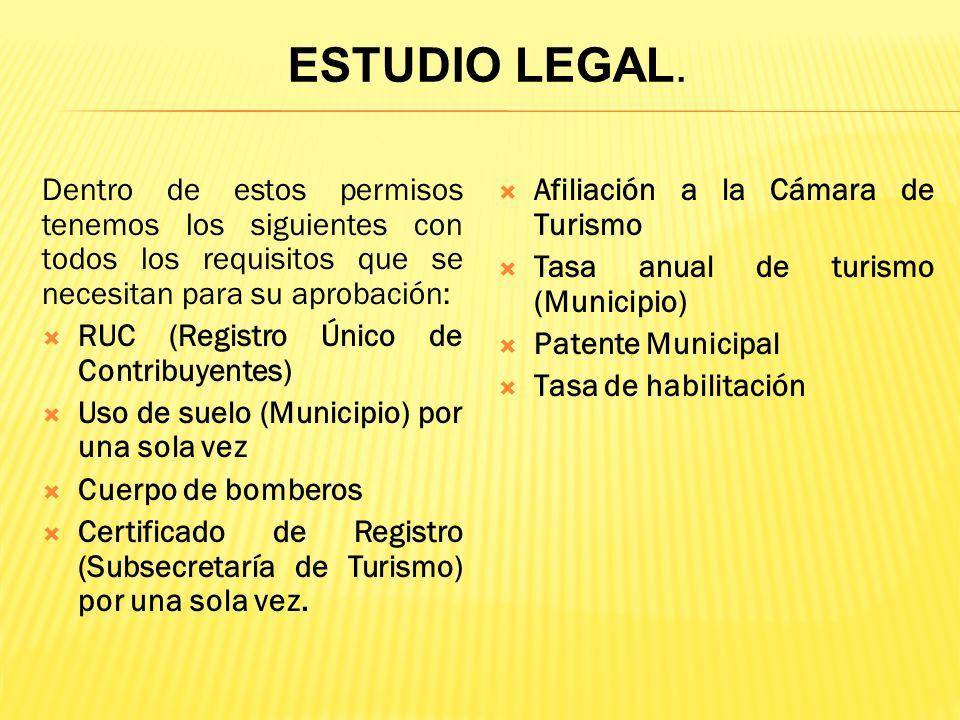 OBJETIVO GENERAL. OBJETIVOS ESPECÍFICOS. Brindar un servicio de excelente calidad a nuestros clientes del sector Norte de la ciudad de Guayaquil y de