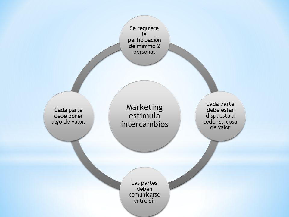 Marketing estimula intercambios Se requiere la participación de mínimo 2 personas Cada parte debe estar dispuesta a ceder su cosa de valor Las partes