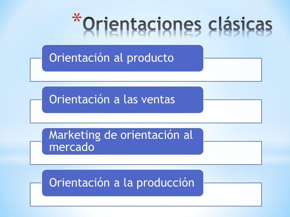 Orientación al productoOrientación a las ventas Marketing de orientación al mercado Orientación a la producción