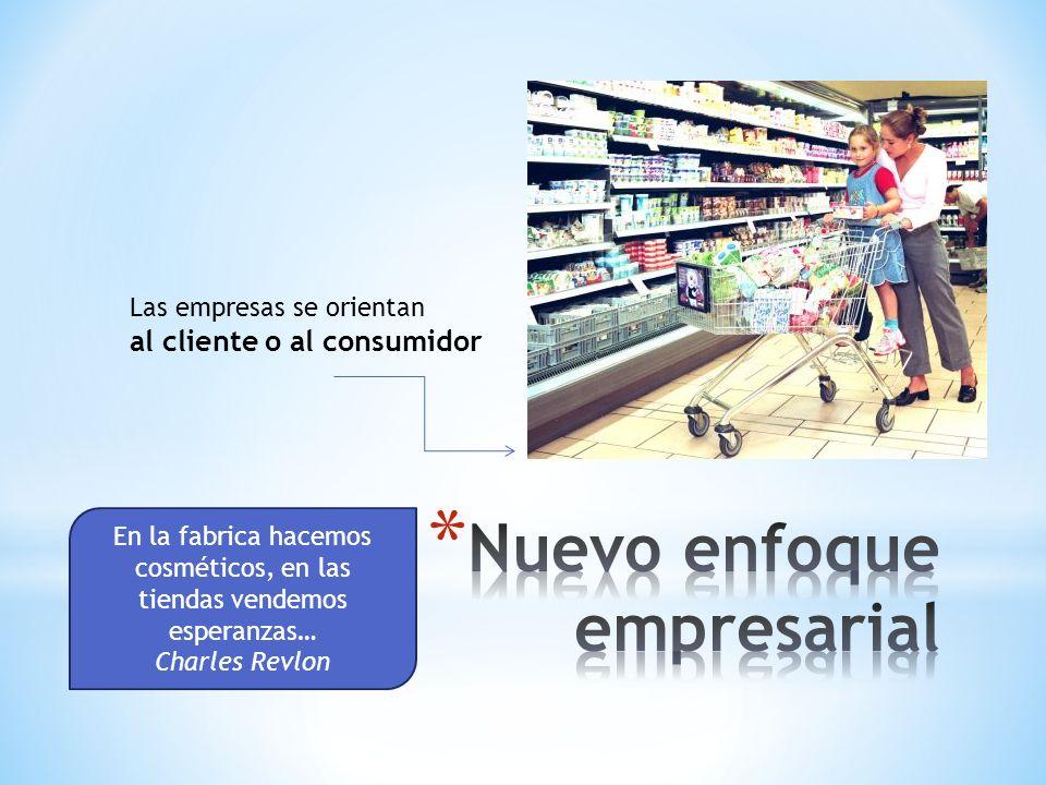 Las empresas se orientan al cliente o al consumidor En la fabrica hacemos cosméticos, en las tiendas vendemos esperanzas… Charles Revlon