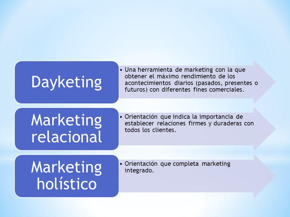Una herramienta de marketing con la que obtener el máximo rendimiento de los acontecimientos diarios (pasados, presentes o futuros) con diferentes fin