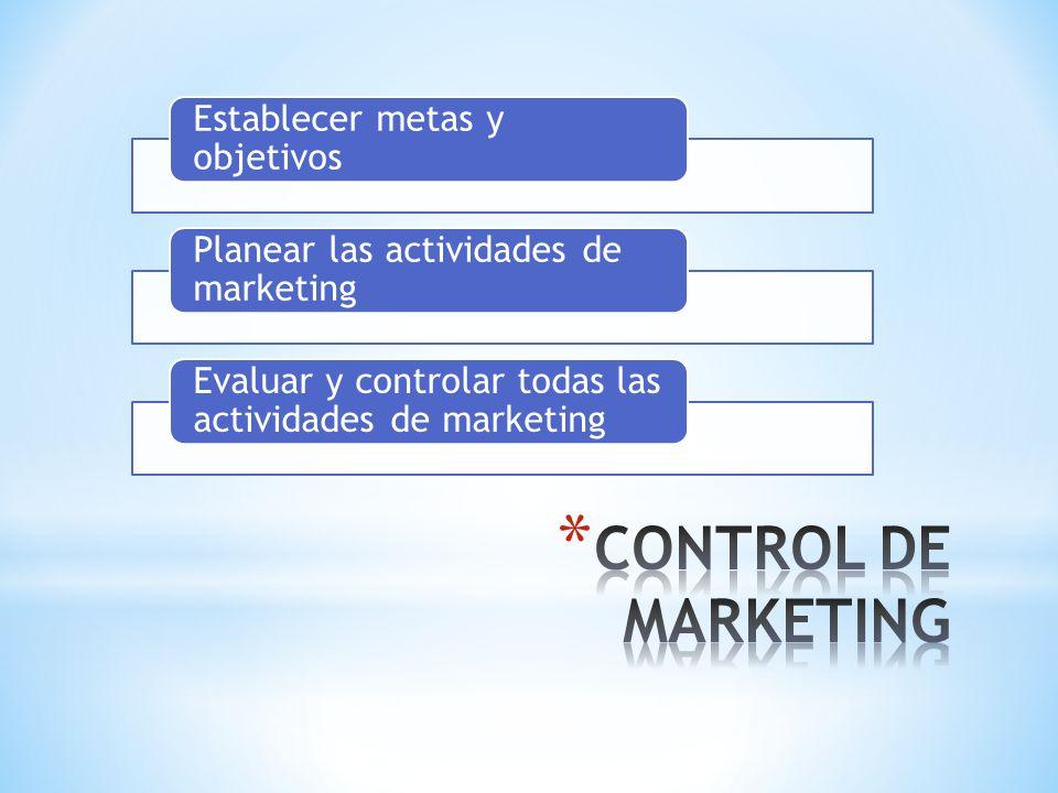 Establecer metas y objetivos Planear las actividades de marketing Evaluar y controlar todas las actividades de marketing