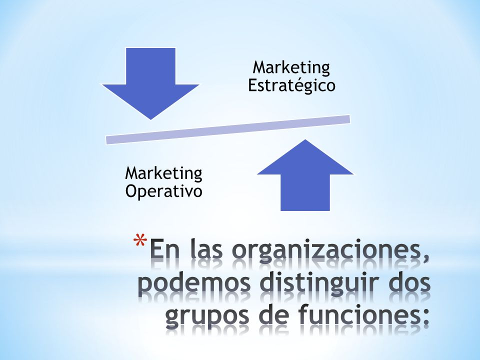 Marketing Estratégico Marketing Operativo
