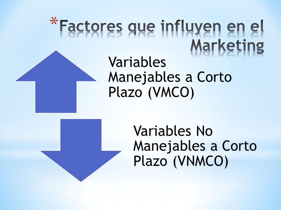 Variables Manejables a Corto Plazo (VMCO) Variables No Manejables a Corto Plazo (VNMCO)