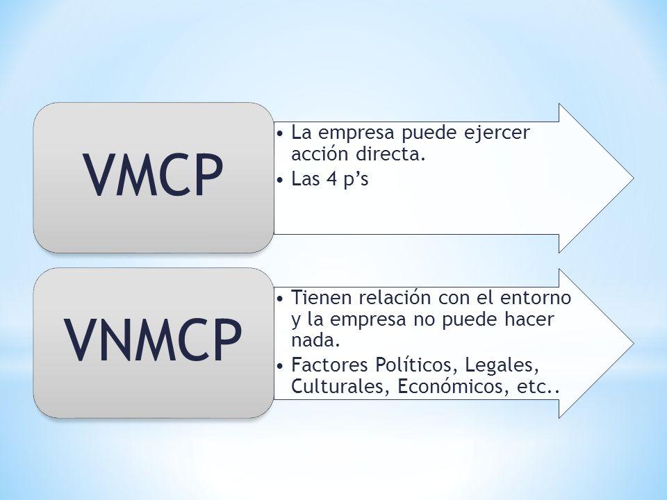 La empresa puede ejercer acción directa. Las 4 ps VMCP Tienen relación con el entorno y la empresa no puede hacer nada. Factores Políticos, Legales, C