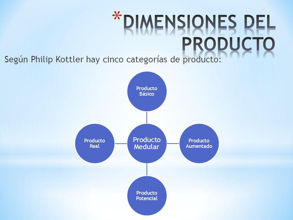 Según Philip Kottler hay cinco categorías de producto: Producto Medular Producto Básico Producto Aumentado Producto Potencial Producto Real