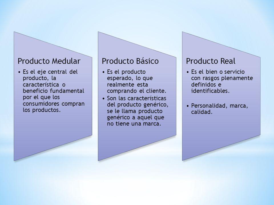 Producto Medular Es el eje central del producto, la característica o beneficio fundamental por el que los consumidores compran los productos. Producto
