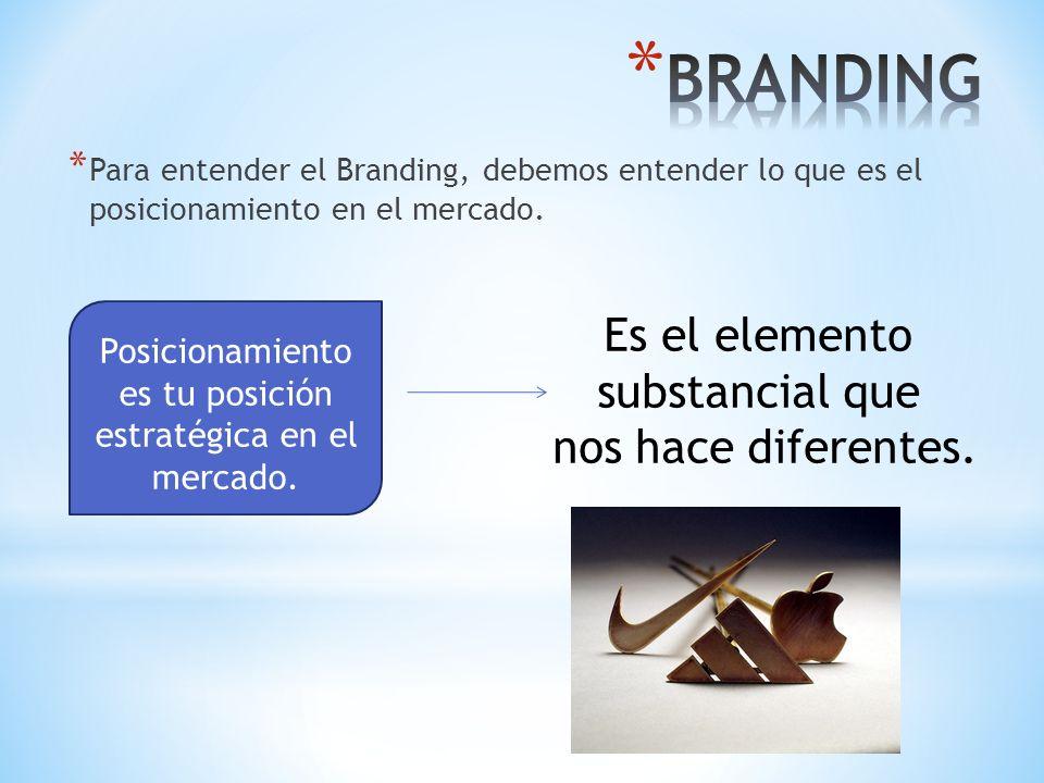 * Para entender el Branding, debemos entender lo que es el posicionamiento en el mercado. Posicionamiento es tu posición estratégica en el mercado. Es