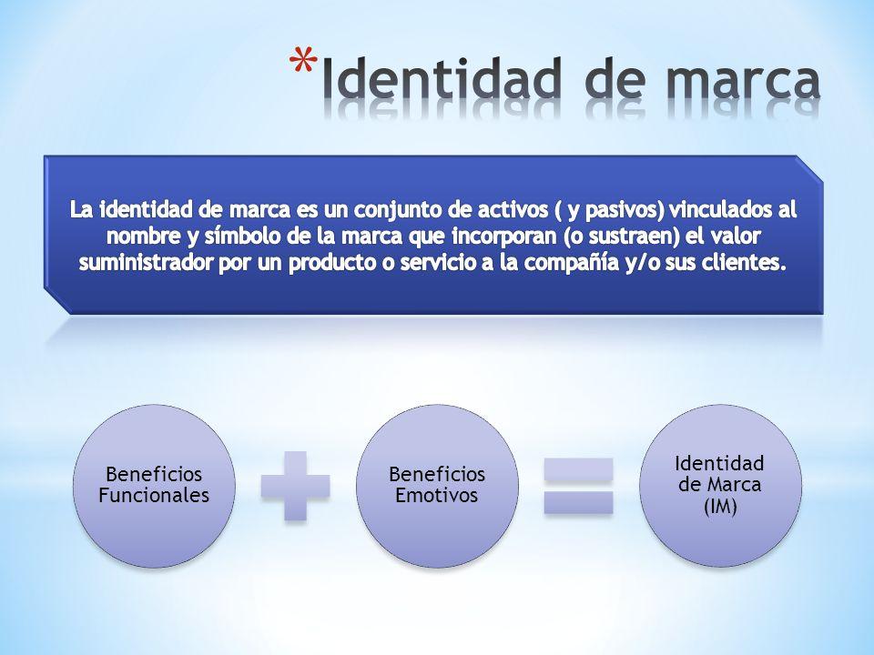 Beneficios Funcionales Beneficios Emotivos Identidad de Marca (IM)