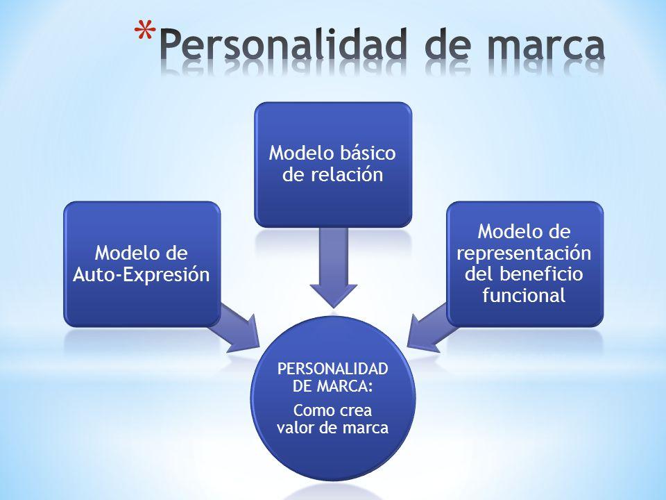 PERSONALIDAD DE MARCA: Como crea valor de marca Modelo de Auto-Expresión Modelo básico de relación Modelo de representación del beneficio funcional