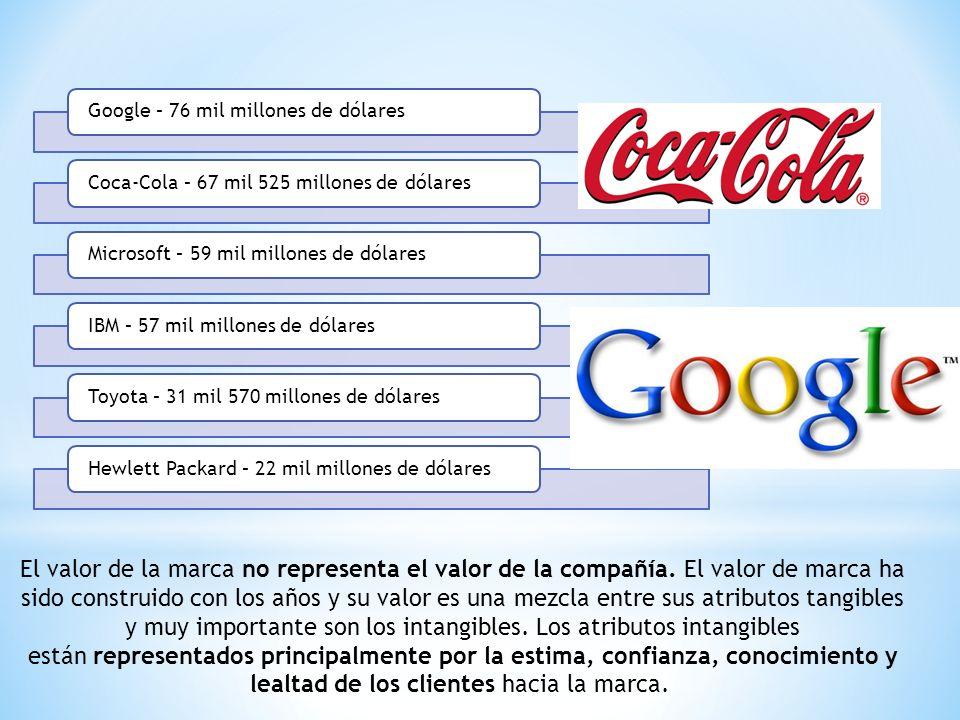 Google – 76 mil millones de dólaresCoca-Cola – 67 mil 525 millones de dólaresMicrosoft – 59 mil millones de dólaresIBM – 57 mil millones de dólaresToy