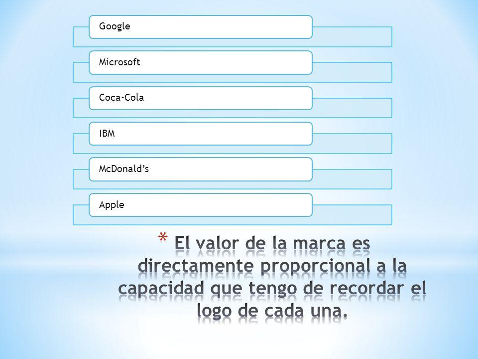 GoogleMicrosoftCoca-ColaIBMMcDonaldsApple