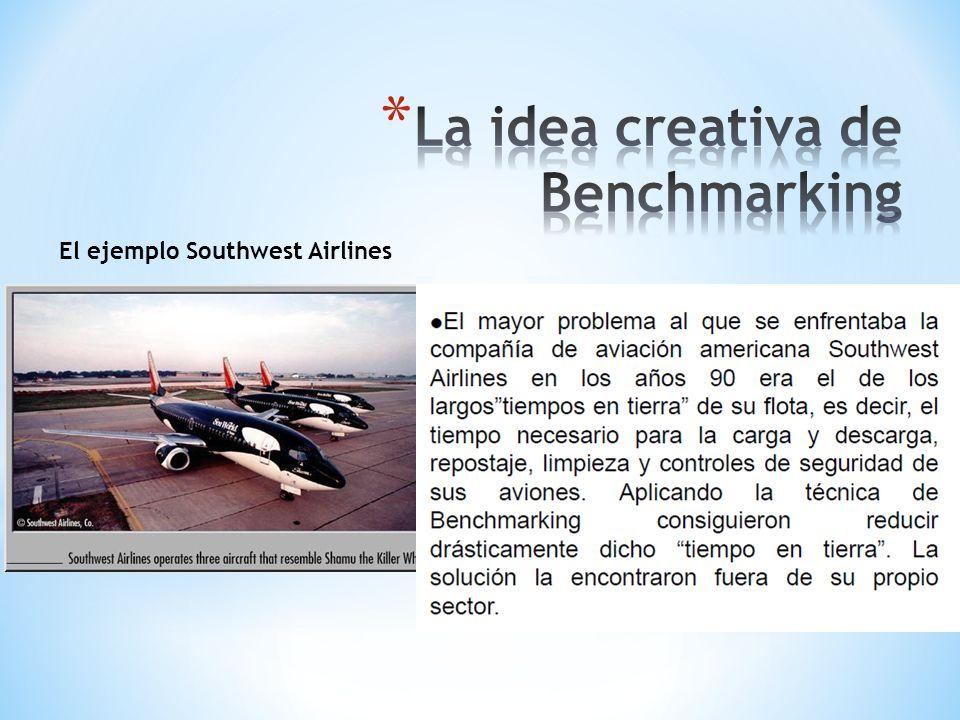 El ejemplo Southwest Airlines