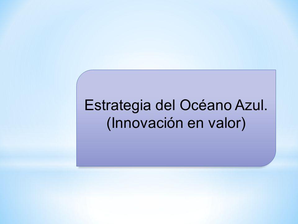 Estrategia del Océano Azul. (Innovación en valor)
