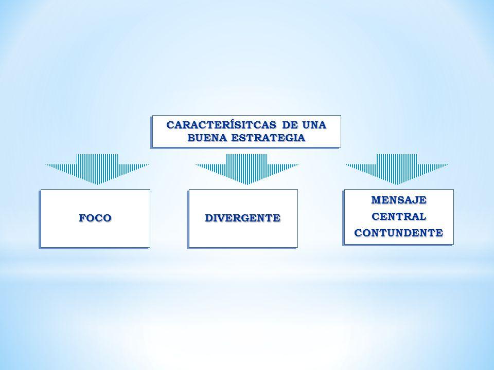 CARACTERÍSITCAS DE UNA BUENA ESTRATEGIA DIVERGENTEDIVERGENTE MENSAJE CENTRAL CONTUNDENTE FOCOFOCO