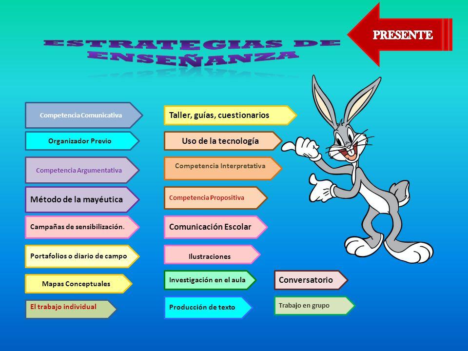 Competencia Comunicativa Ilustraciones Mapas Conceptuales Organizador Previo Competencia Interpretativa Competencia Argumentativa Competencia Proposit