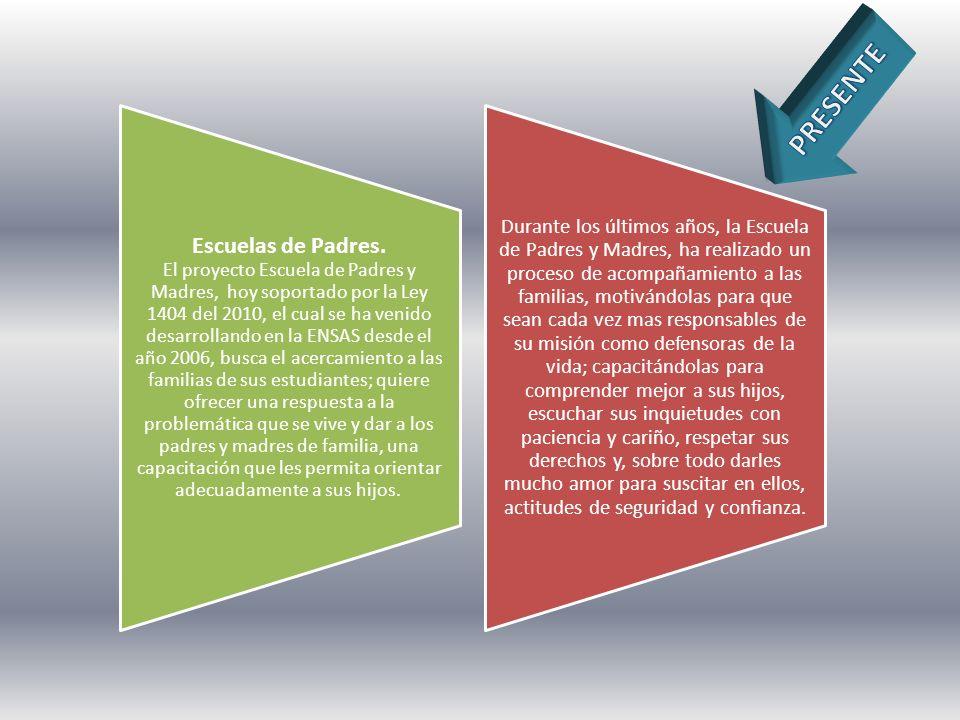 Escuelas de Padres. El proyecto Escuela de Padres y Madres, hoy soportado por la Ley 1404 del 2010, el cual se ha venido desarrollando en la ENSAS des