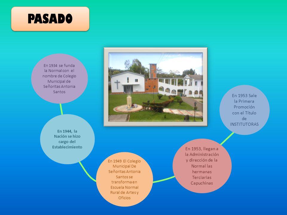 PASADO En 1934 se funda la Normal con el nombre de Colegio Municipal de Señoritas Antonia Santos En 1944, la Nación se hizo cargo del Establecimiento
