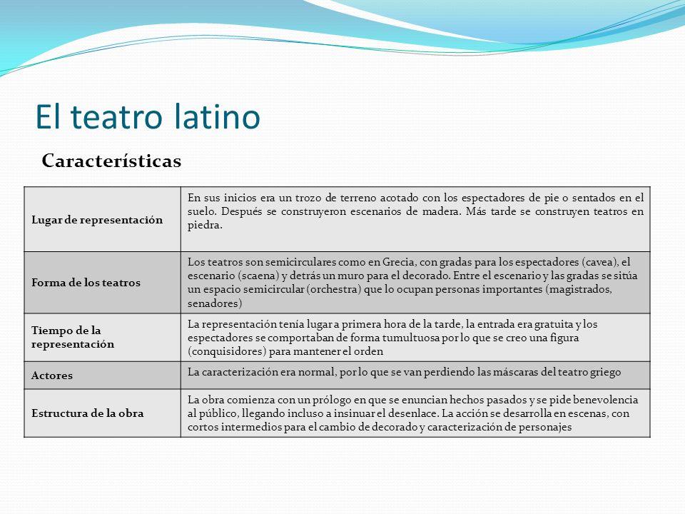 El teatro latino Características Lugar de representación En sus inicios era un trozo de terreno acotado con los espectadores de pie o sentados en el s