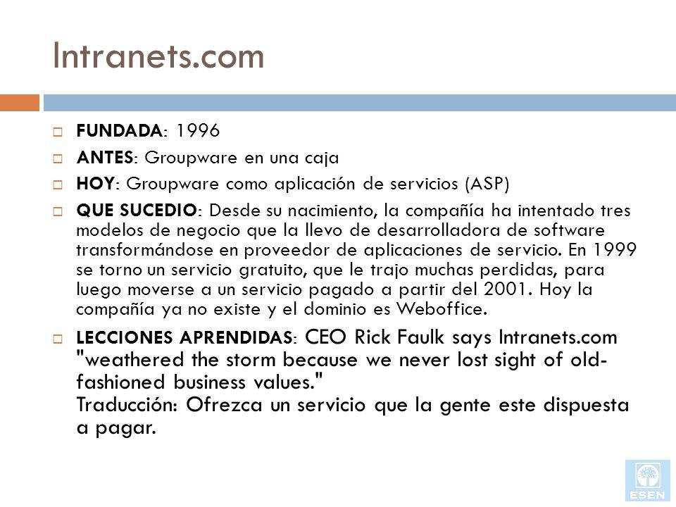 Intranets.com FUNDADA: 1996 ANTES: Groupware en una caja HOY: Groupware como aplicación de servicios (ASP) QUE SUCEDIO: Desde su nacimiento, la compañ