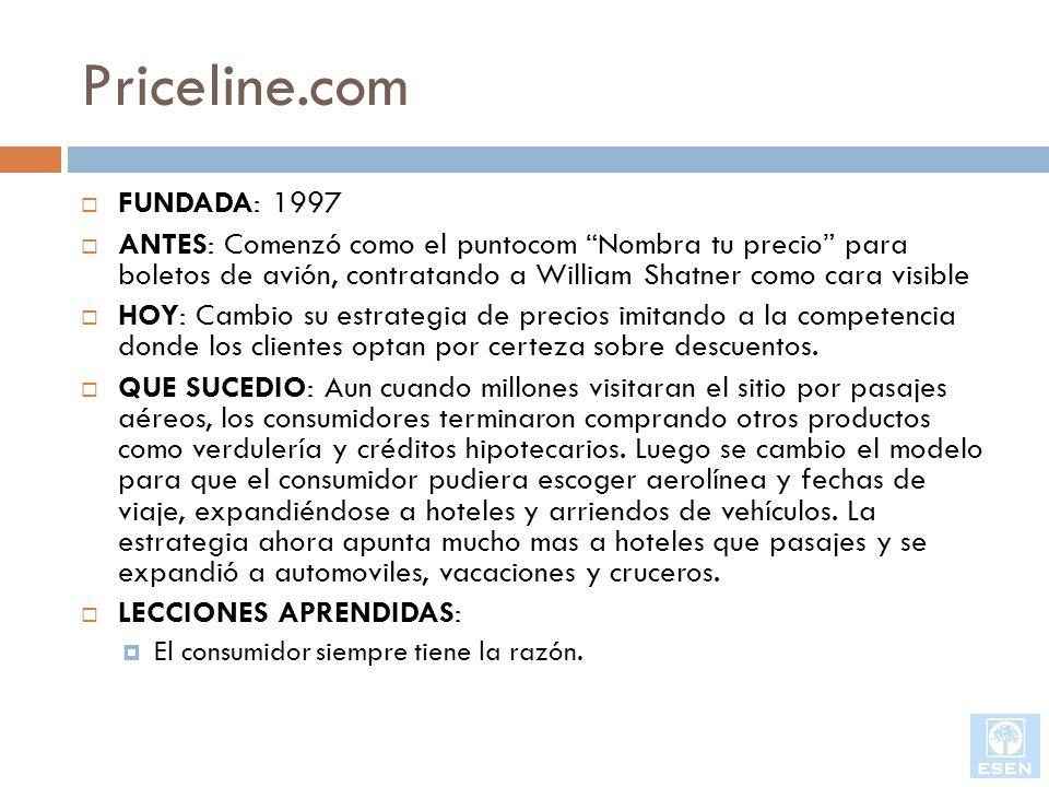 Priceline.com FUNDADA: 1997 ANTES: Comenzó como el puntocom Nombra tu precio para boletos de avión, contratando a William Shatner como cara visible HO